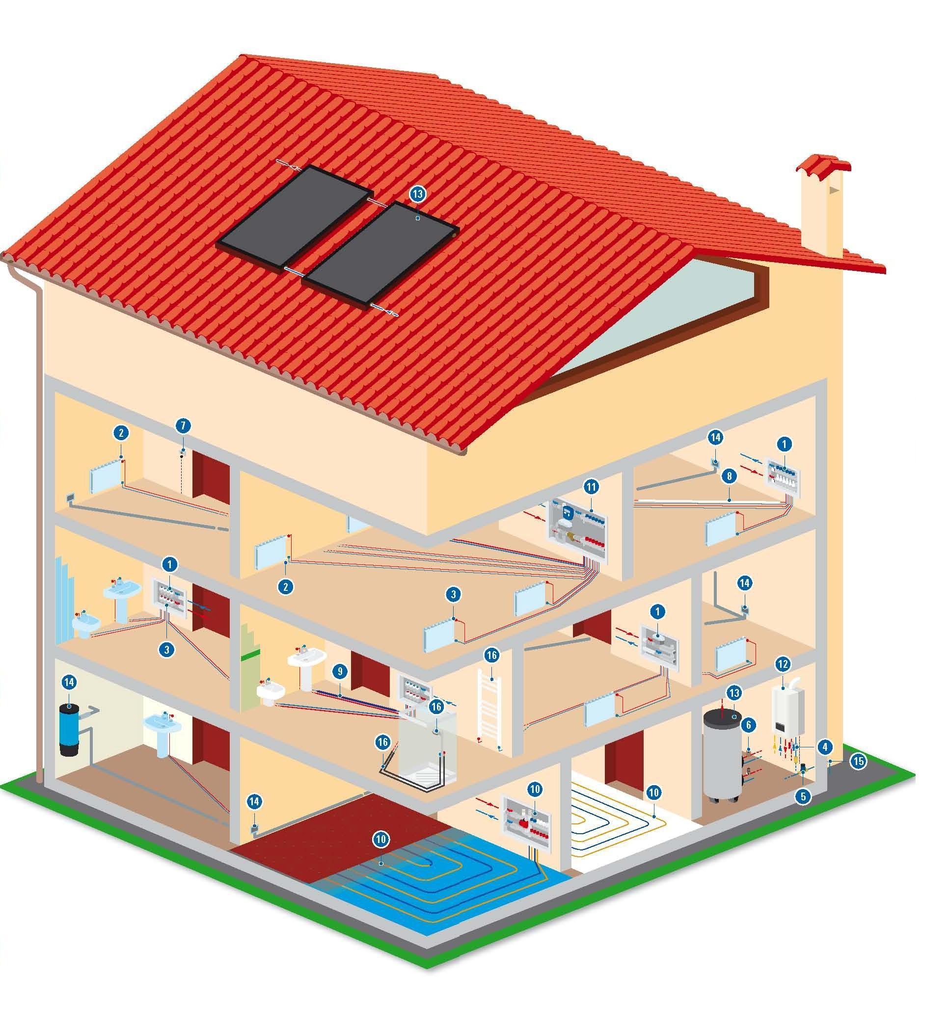 Система отопления двухэтажного дома: проекты, схемы разводки 58