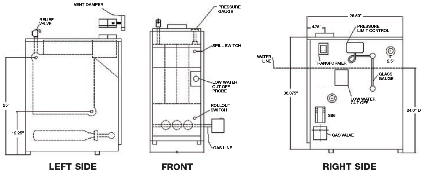 Utica Boiler Wiring Diagram For - Wiring Diagram Host on